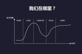 """重庆自媒体作者获得""""佣金""""为什么不稳定"""